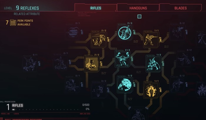 Cyberpunk 2077 Tech Build - Perks